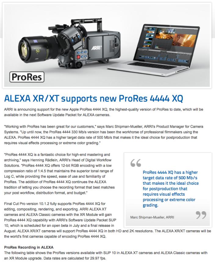 Arri Alexa 4444XQ